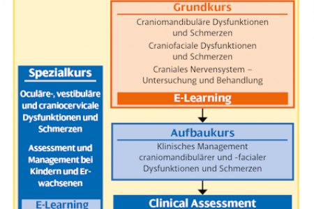 01-courses_overview_de_2019_424.png